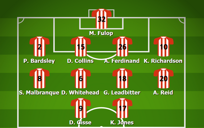 Sunderland Most Common Lineup 2008/09
