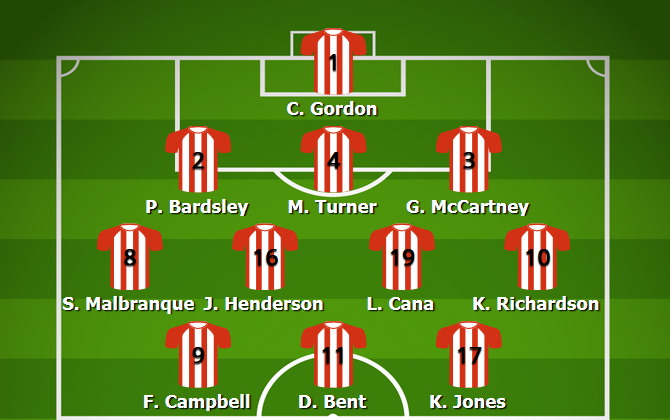 Sunderland Most Common Lineup 2009/10