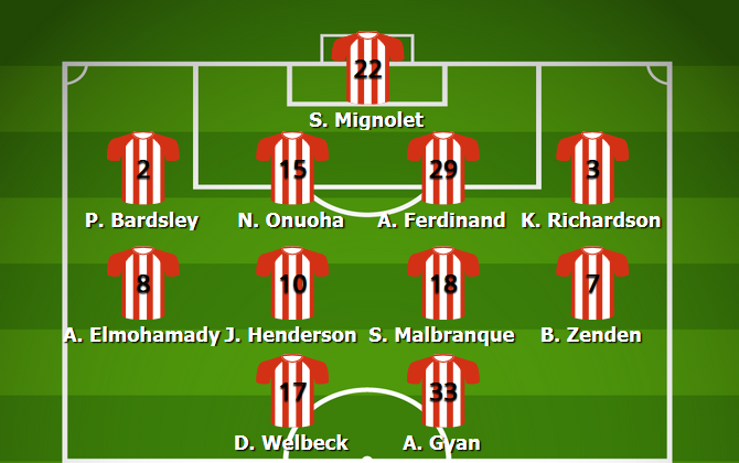 Sunderland Most Common Lineup 2010/11