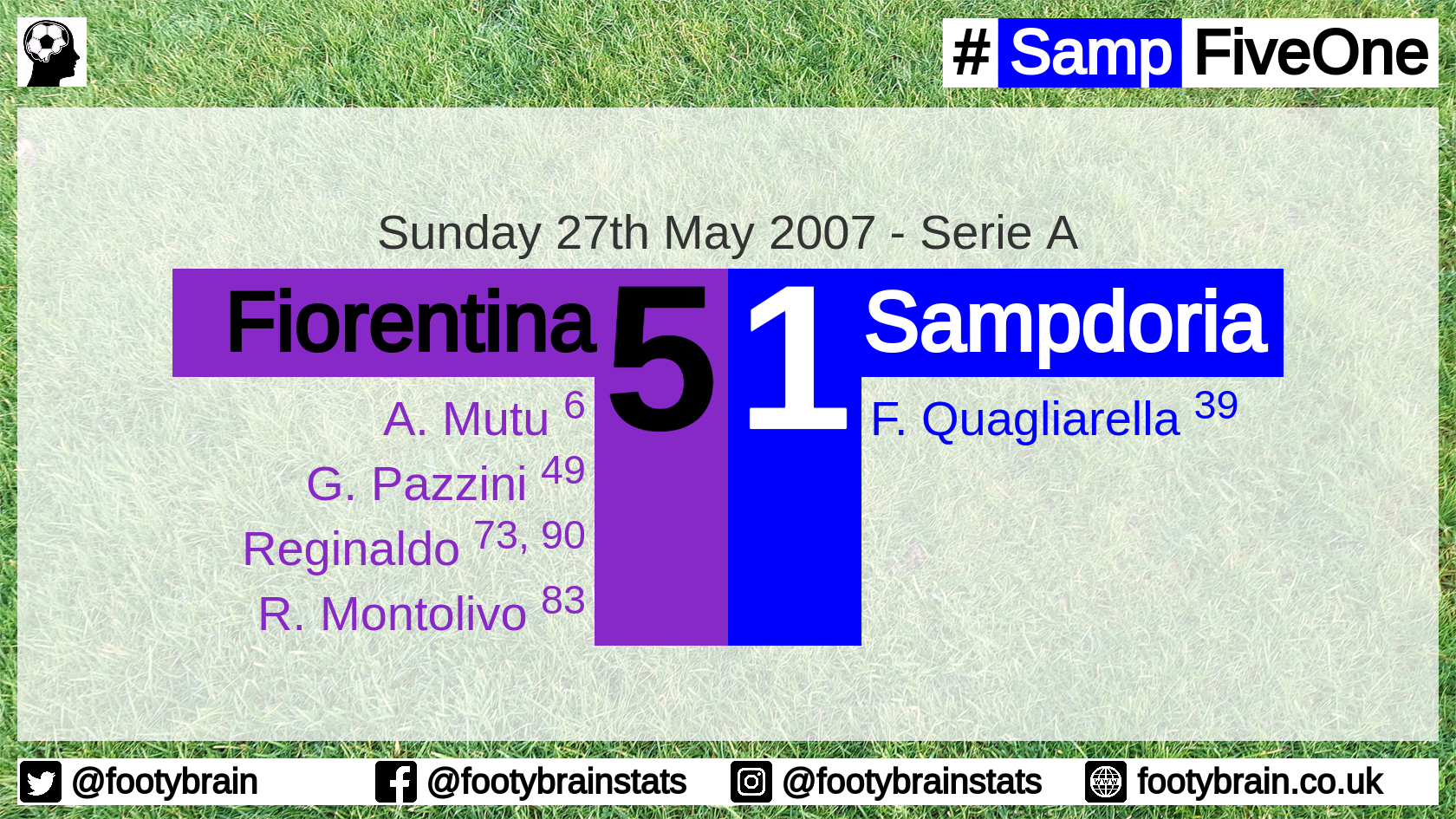 Fiorentina 5 Sampdoria 1, 2007