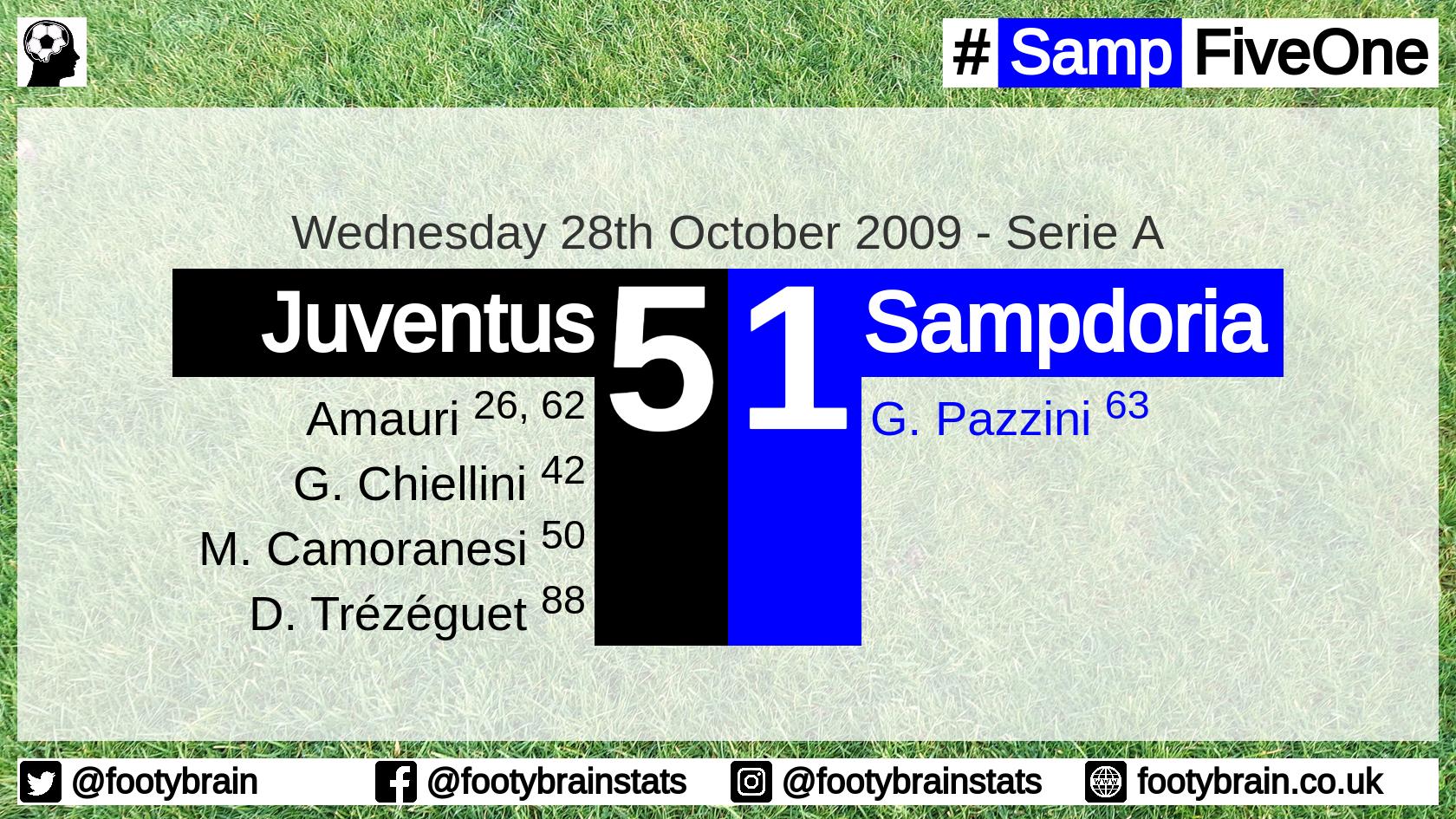 Juventus 5 Sampdoria 1, 2009